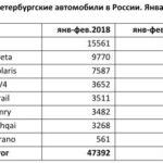 Лишний рабочий день всередине зимы стал нелишним для петербургского автопрома— специалисты