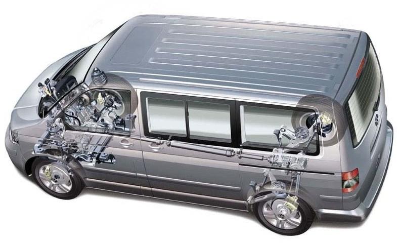 Диагностика задних пружин VW Транспортер Т4