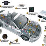 Как правильно выбрать ГБО для автомобиля?